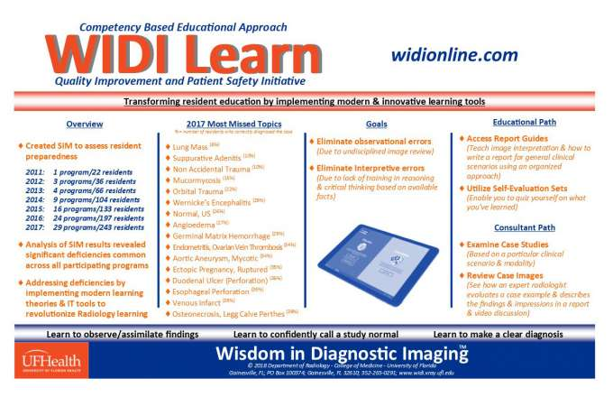 WIDI Learn Brochure